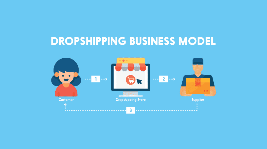 THE SHOCKING TRUTH ABOUT DROP SHIPPING IN MELBOURNE AUSTRALIA